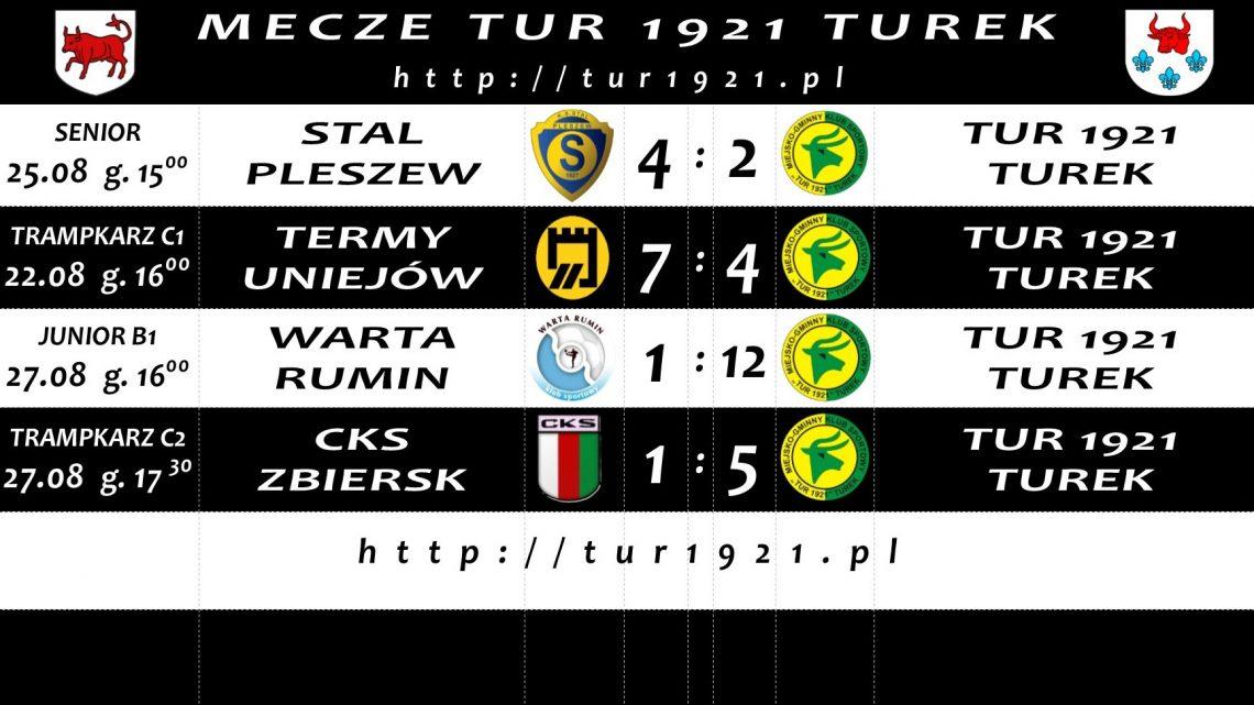 Mecze drużyn Tur 1921 Turek